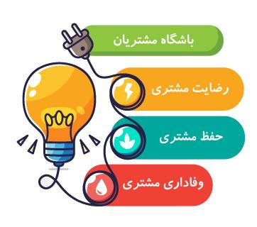 باشگاه مشتریان | مهاجر سیر ایرانیان