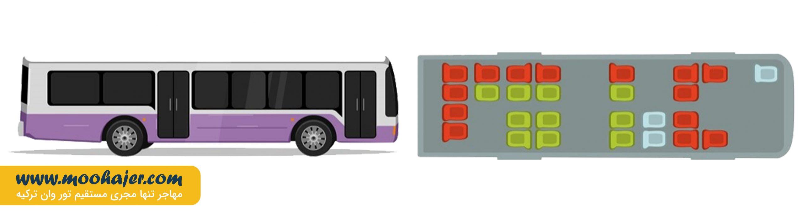 امن ترین صندلیهای وسیله نقلیه در سفر