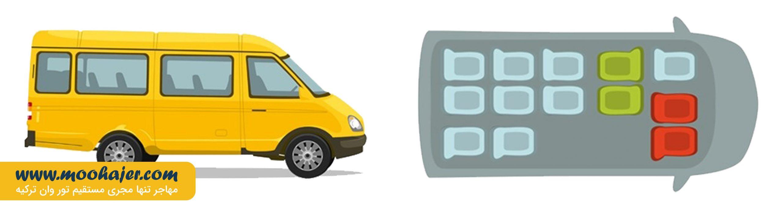 امن ترین صندلیهای وسیله نقلیه در سفرامن ترین صندلیهای وسیله نقلیه در سفر